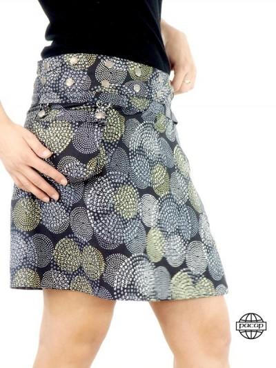 Right Skirt and Zipper...